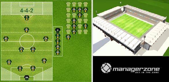 ManagerZone Football juego mmorpg